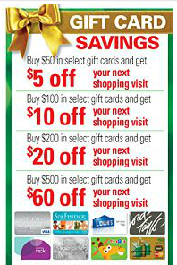 Pathmark Gift Card Deal