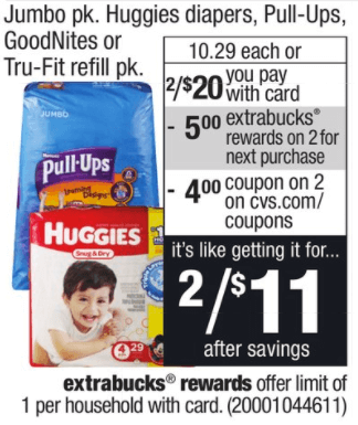 photo about Printable Huggie Coupons known as Cvs huggies coupon 2018 : Discount codes jcpenney printable 2018