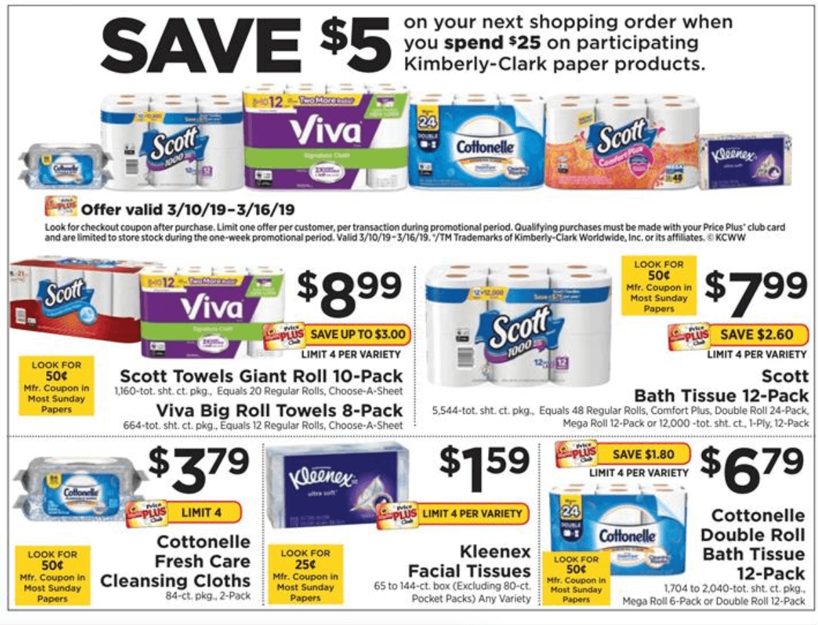 image about Cottonelle $1 Printable Coupon identify Established! Kimberly Clark Double Dip Catalina Offer at