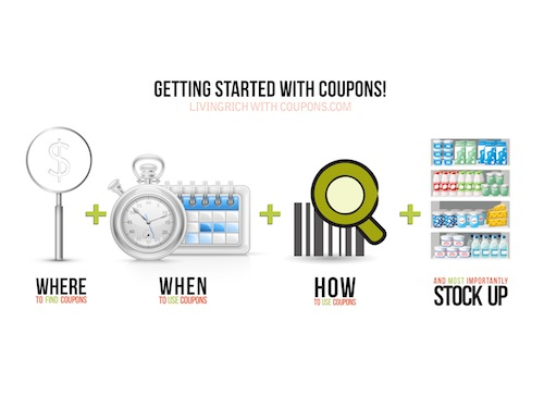 How to Get Started Using Coupons