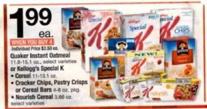 Special K Acme Deal