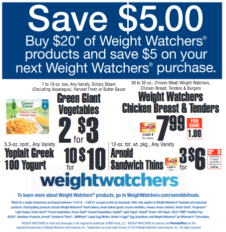 photograph about Weight Watchers Printable Coupons titled Fat watchers goods coupon codes / White xmas tree garland