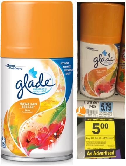 Glade Toilet Spray
